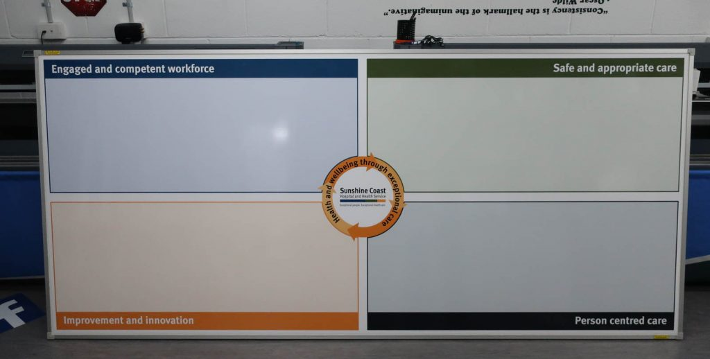 Customised whiteboard for Sunshine Coast Hospital and Health Service in Queensland.