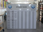 Custom Printed Nu-Pure Beverage Efficiency Whiteboard