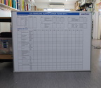 Custom Printed Lean@VISY OE Fibreline Supply Chain KPI Business Whiteboard