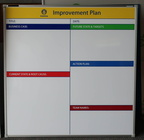 Custom Printed Graincorp Improvement Plan Business Whiteboard