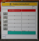 Custom Printed Graincorp Problem Solving Board Business Whiteboard