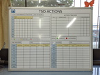 Custom Printed Dry Erase PPG TSO Actions Business Whiteboard